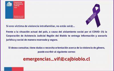 Emergencias Violencias Intrafamiliar.